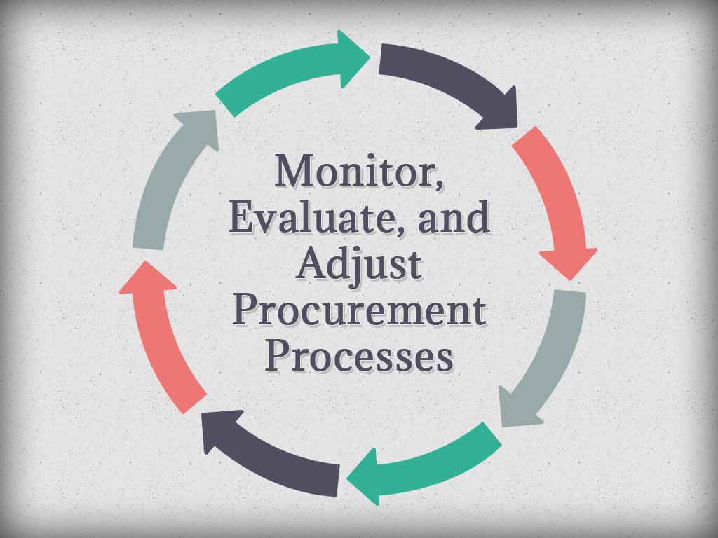 Monitor, Evaluate, and Adjust Procurement Processes