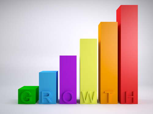 How Important is Procurement for Business Growth?
